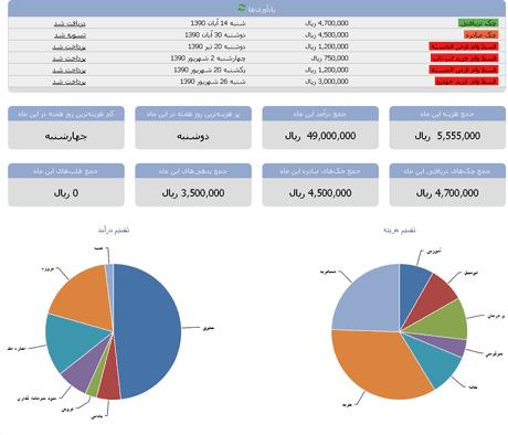 دانلود برنامه حسابداری جیب